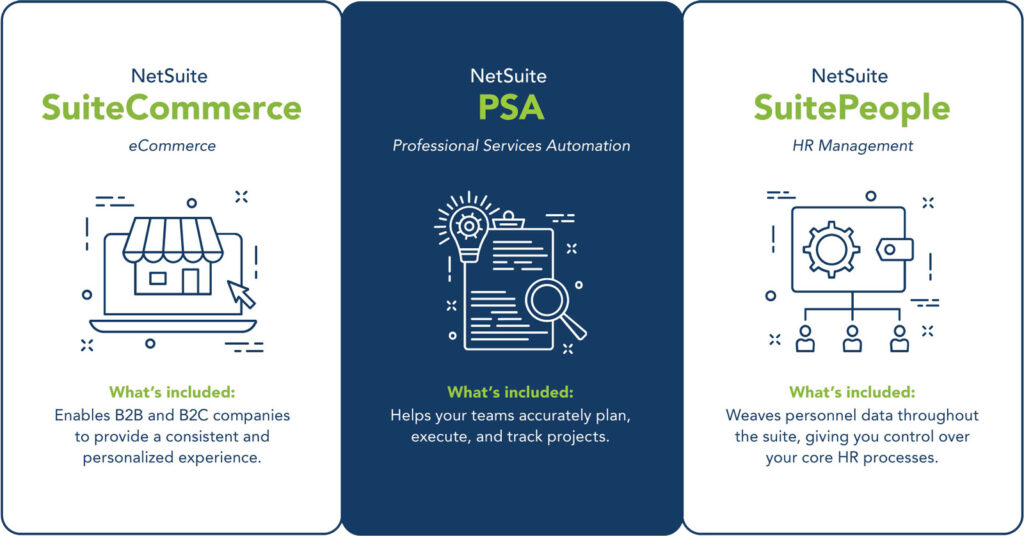 NetSuite SuiteCommerce, PSA, & SuitePeople Infographic